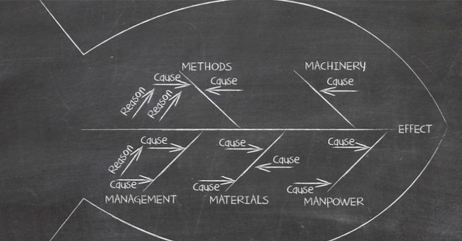 De formule voor een gezamelijke visie op IoT3